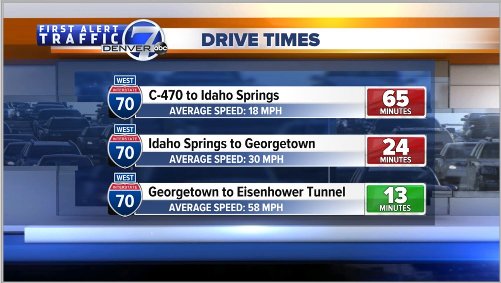 The great WB I-70 escape to the hills is on.