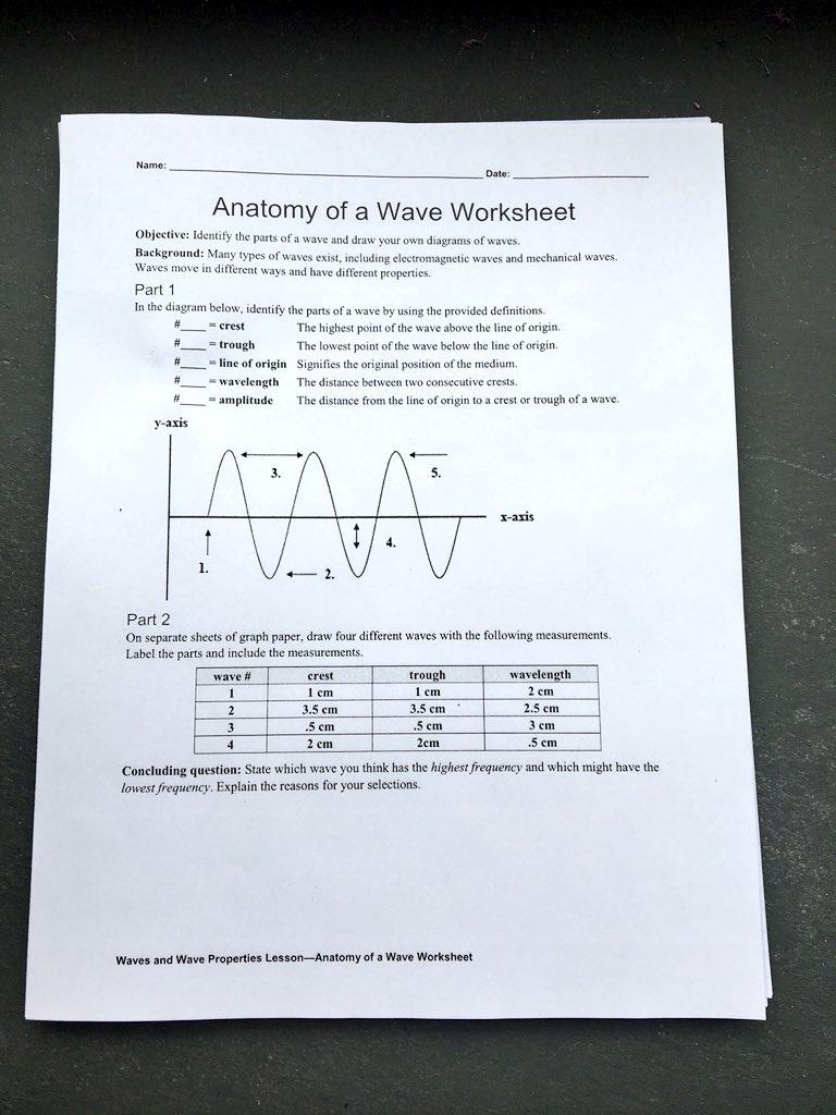 makingwavesinscience hashtag on Twitter