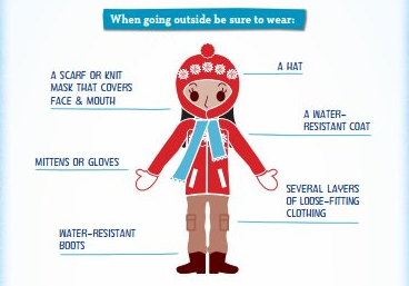 Some handy tips for not freezing this weekend.