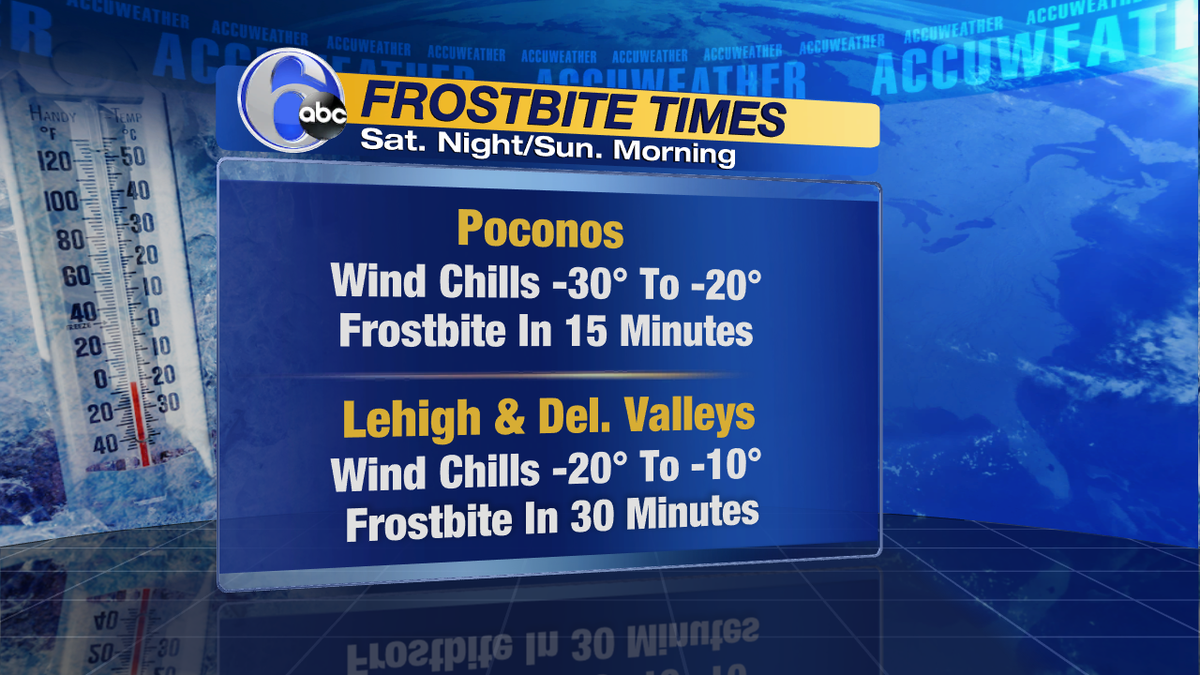 DANGEROUS COLDSat night into Sun morning frostbite could occur in 15 mins. in Poconos to 30 mins. for rest of area.