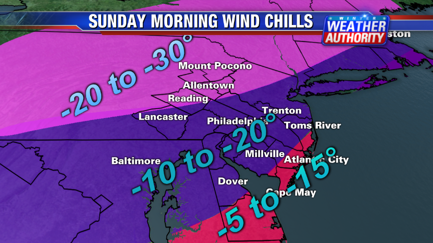 Dangerous wind chills by Sunday AM @fox29philly news at 6PM advisories and warnings posted