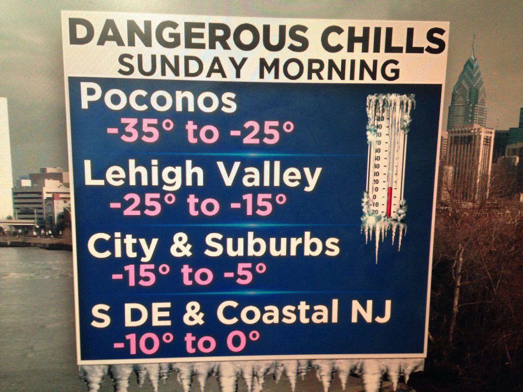 The worst of the wind chills will be overnight. Details now on cbs
