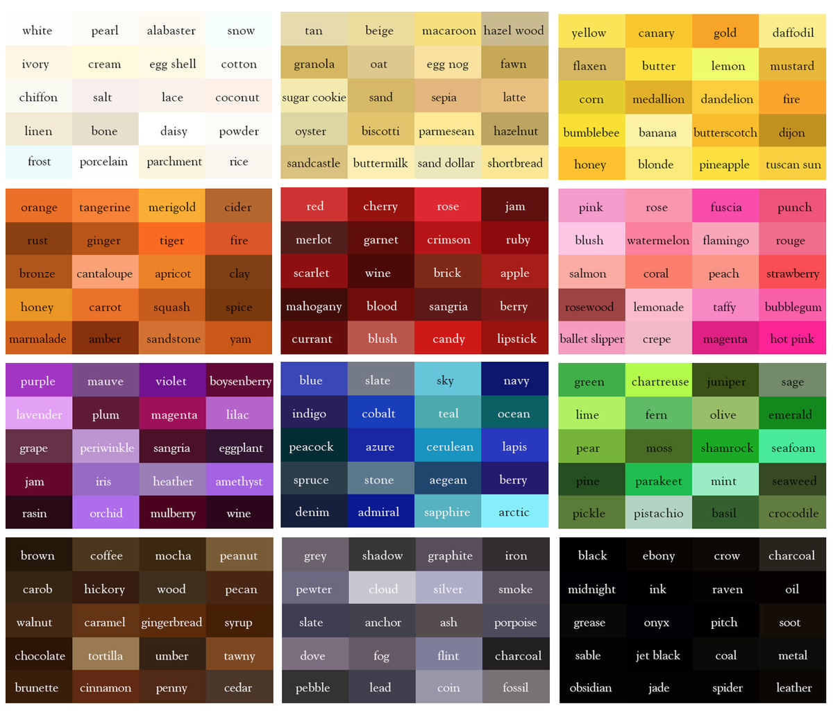 I love author & illustrator Ingrid Sundberg's color thesaurus. 240 peachy names for colors: https://t.co/Todur6u6xS https://t.co/dTuOUYEKn6