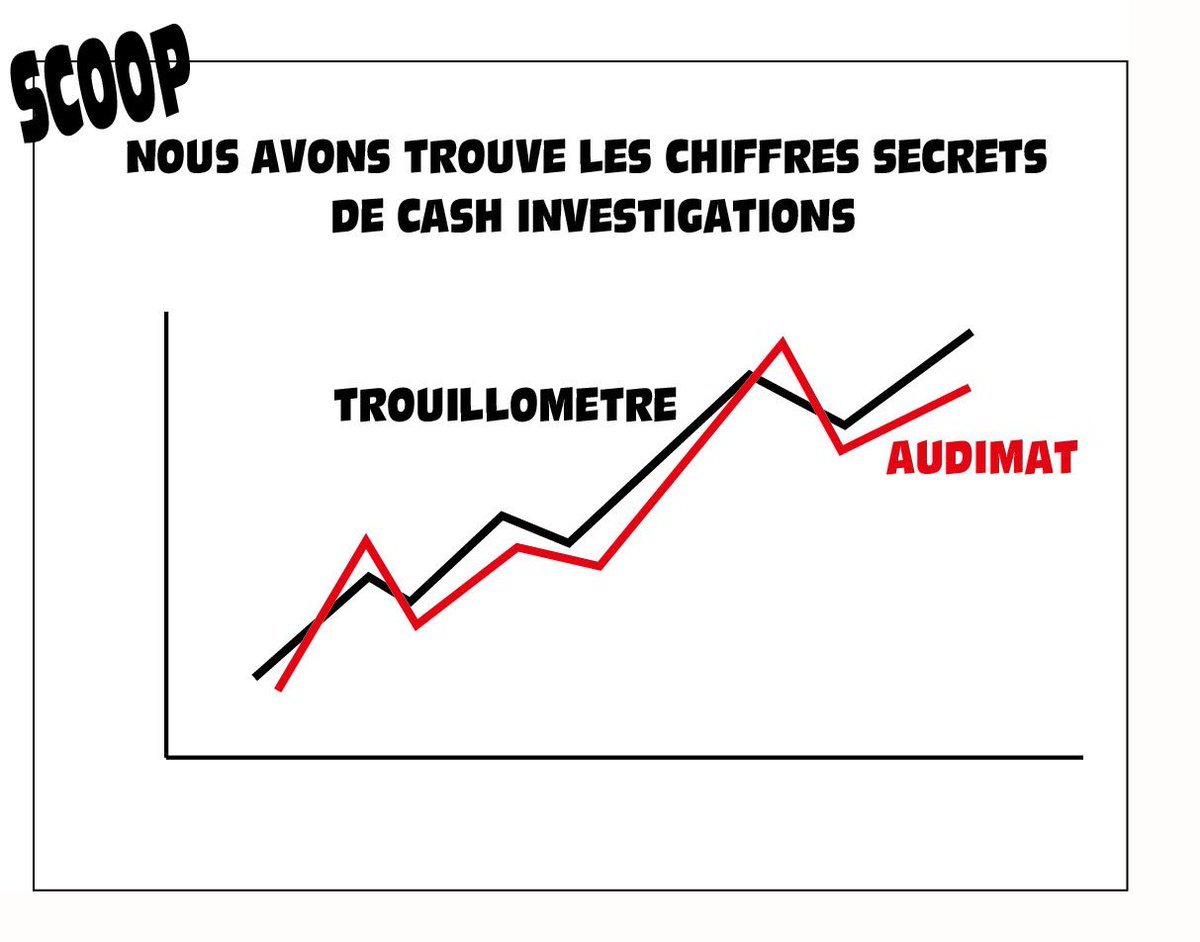 cash investigation du 2/02/16 - Page 2 CbFYNsoW8AALfIS