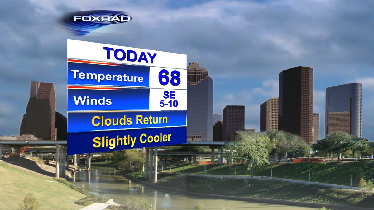 A weak cold front should keep our temps out of the 70s today. But still a pleasant looking Saturday.