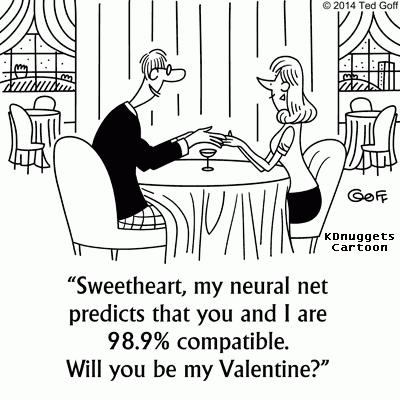 Data Scientist Valentine's Day Options