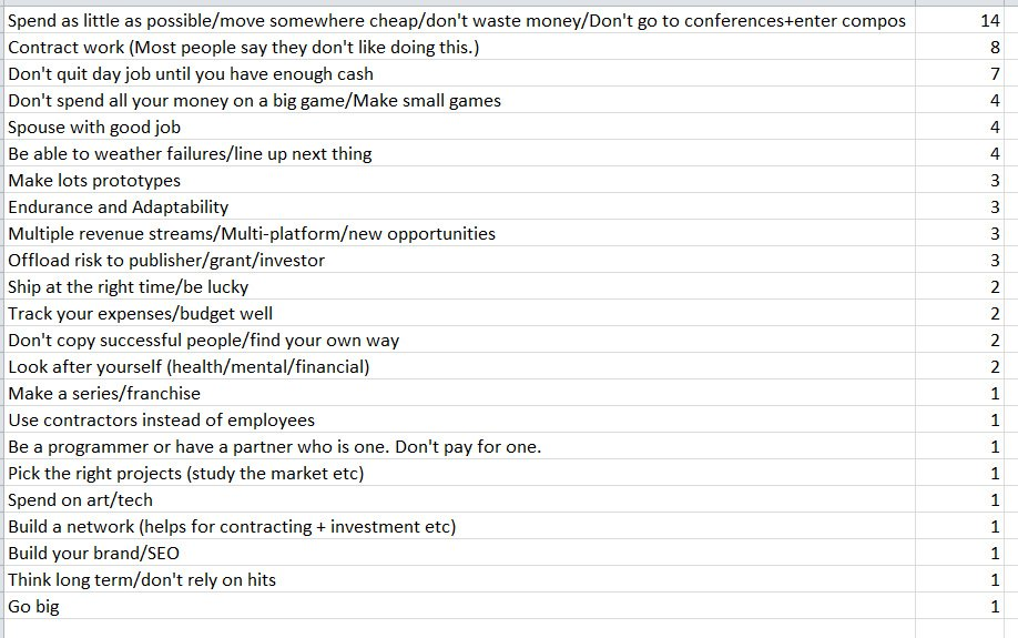 I summarised all the Indie Sustainability tips I got a little while back. Some really great ones in there. https://t.co/uuvxd93G4w