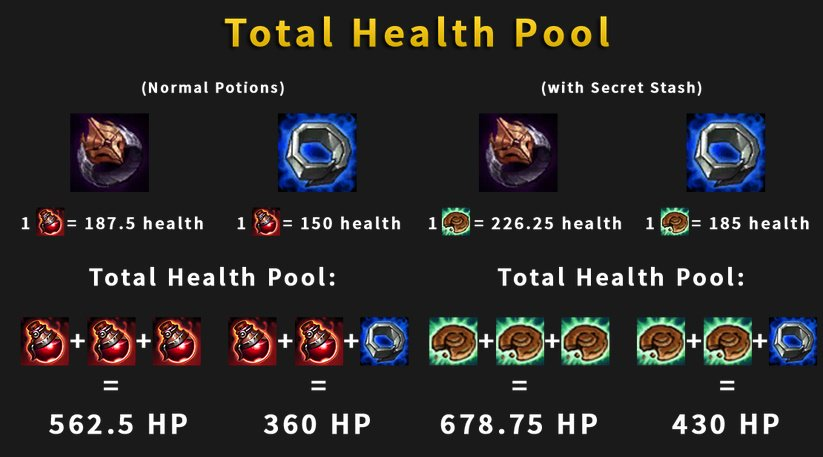 Shakarez On Twitter A Health Pot With The Secret Stash Mastery And