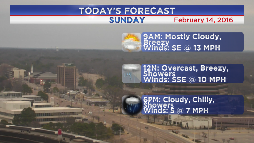 WREG @3onyourside Dayplanner Forecast: lots of clouds, developing rain, breezy through the day.