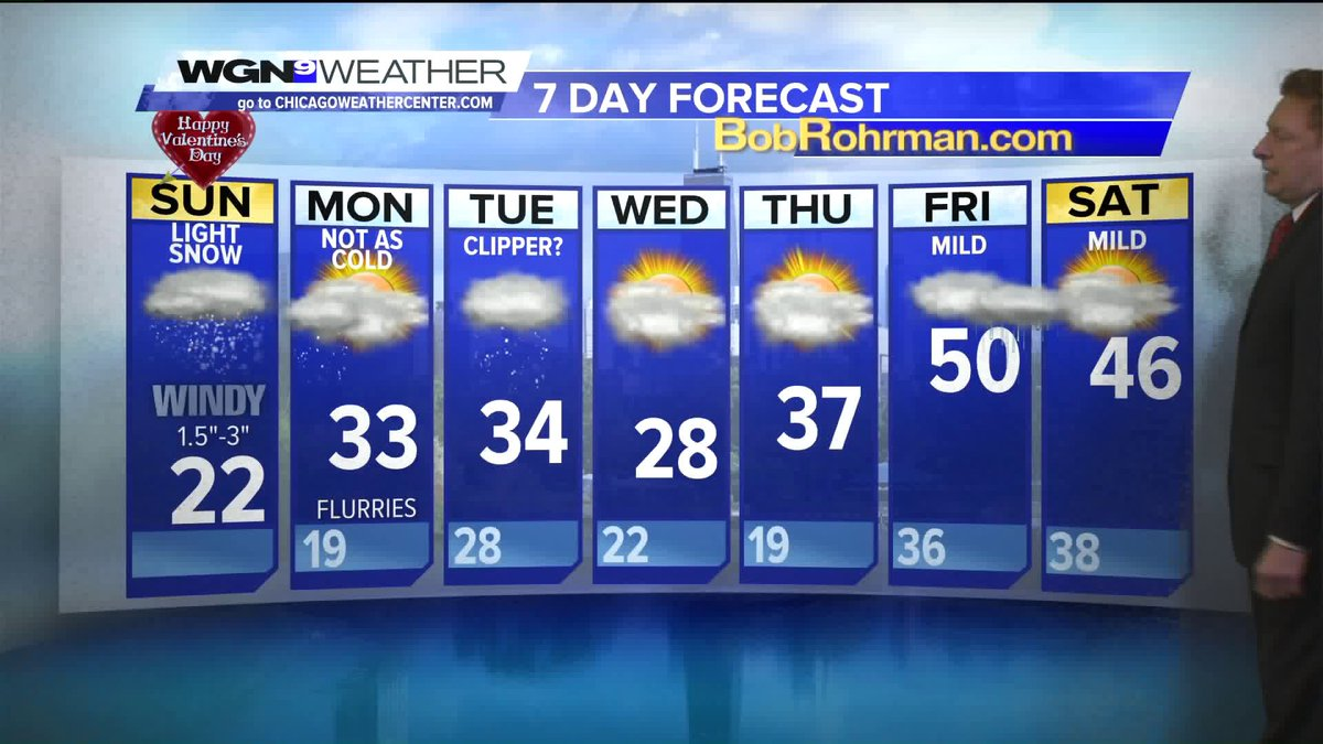Snow showers today, warm-up on the way later this weekFull forecast