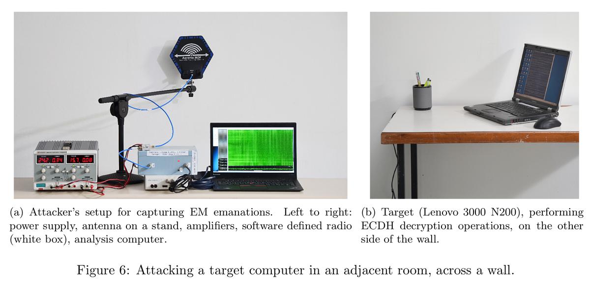 How to steal a GPG key from the next room: https://t.co/DI68b3CWPr By Eran Tromer (https://t.co/75ue55geIm) et al. https://t.co/x9C1aTVsmF