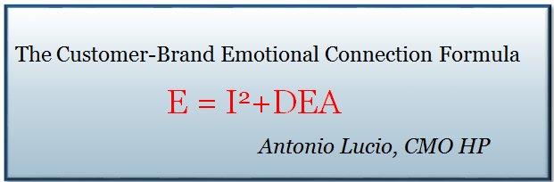 A Formula for Customer Rel Building:@ajlucio5 explains E = I2+DEA @BrianSolis @larrykim https://t.co/eSMfXIbnVq https://t.co/NotkWSBNpc