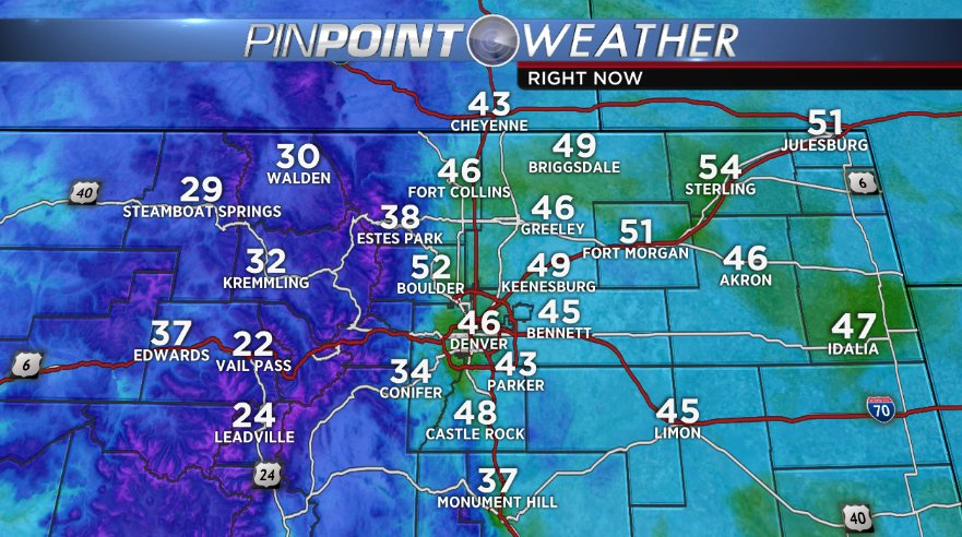 Temperatures are a little cooler today, but numbers will surge again this week.