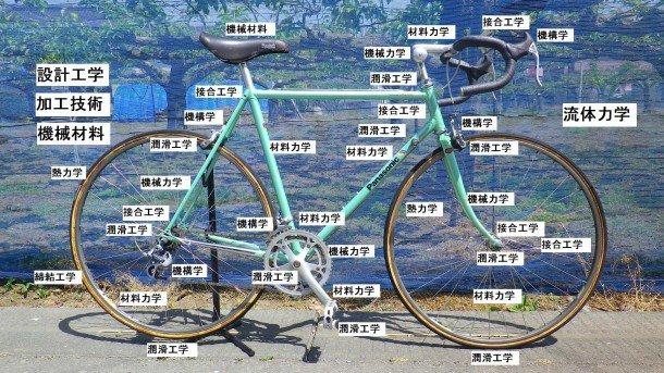 機械工学の教材としての自転車 https://t.co/B82UhGnhYu https://t.co/tNJ3Xgyuge
