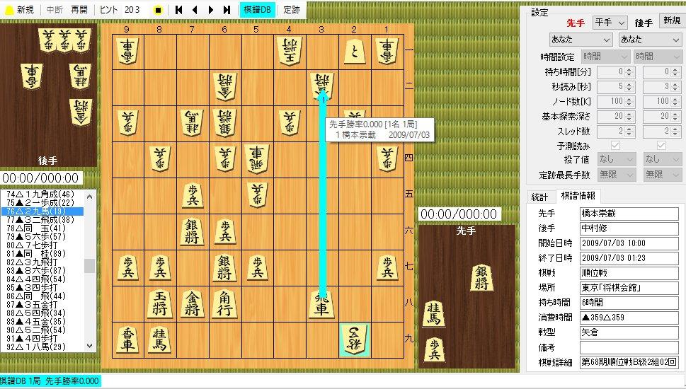 今週のものの歩の盤面。 プロ棋士のデータベースに存在。 監修の橋本崇載先生の実践棋譜がそのまま使用されている。 高校生同士がプロと同じ手順を取っていることになる。 Aperyの最善手は42歩 #ものの歩 #WJ 11 #ジャンプ https://t.co/Aea2rzeLh6