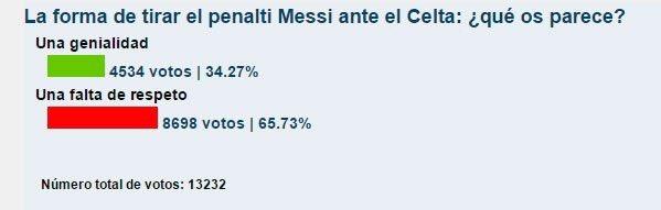 Barça - Celta (Domingo, 14 de febrero) Canal Plus Partidazo 20:30h. - Página 9 CbRr7reWAAAa3Ew