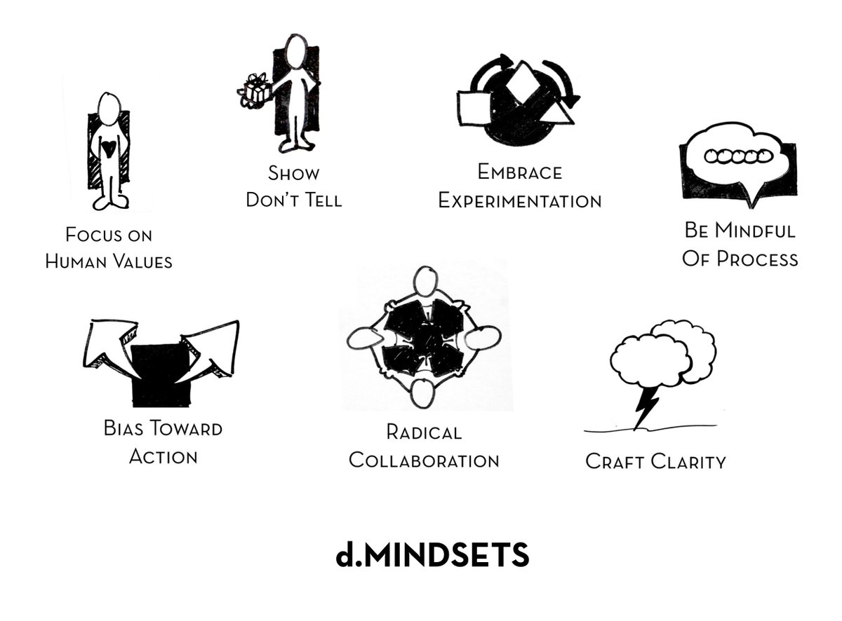 I think there's an eighth mindset to design thinking: Active Inclusion. Here's my case: https://t.co/FmQbMFsNNR https://t.co/3ZxA9gaemx