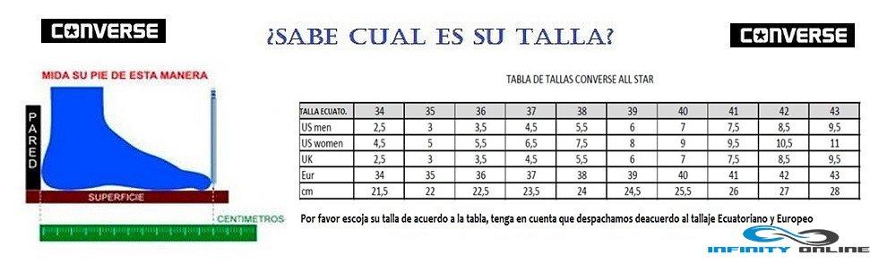 tabla de equivalencia
