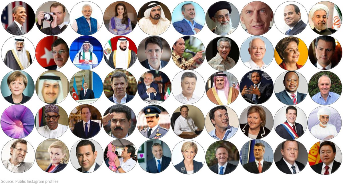 Thumbnail for World Leaders on Instagram - Media Coverage