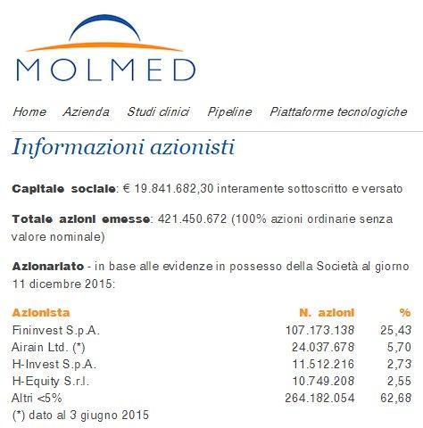 Farmaceutici, Pfizer compra Medivation per 14 mld dlr
