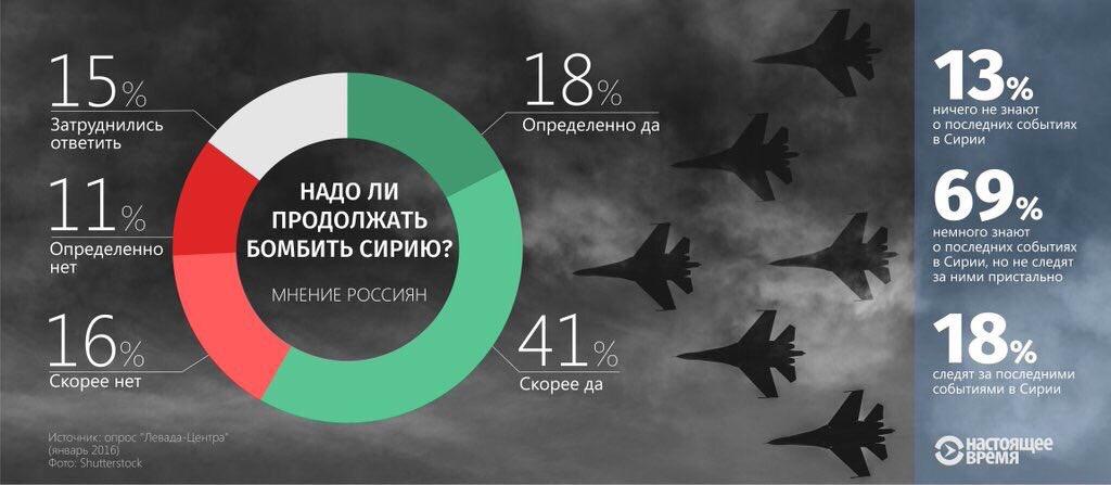 Россия поставила боевикам на Донбасс очередную партию военной техники, оружия и боеприпасов, - разведка - Цензор.НЕТ 6931
