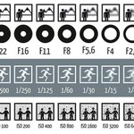 【カメラ初心者】数字と撮れ方が一発でわかるこの表が便利!