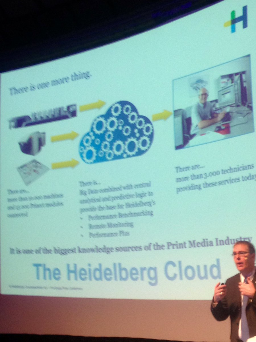 Welcome to the #Heideldruck #cloud: smart #bigdata #analytics push #print #biz #success #IoT #Harald #Weimer https://t.co/52Tmo9OIU7