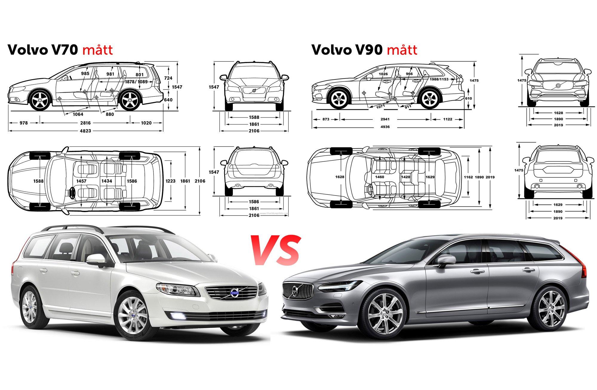 "Teknikens Värld on Twitter: ""Volvo V90 vs Volvo V70 - all measurements, side by side https://t ..."