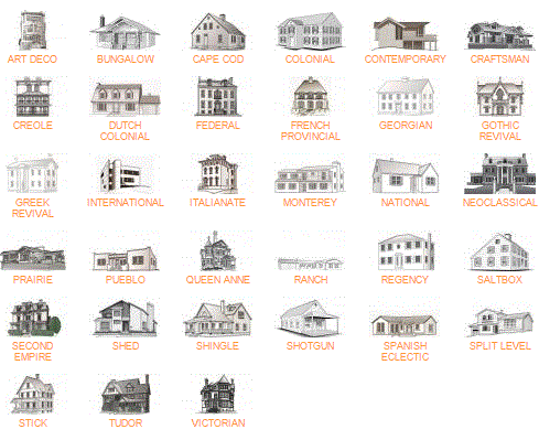 Colonial or federal? Craftsman or Prairie? Spot common house styles w/  @realtormag guide https://t.co/L7wlYpDAfr https://t.co/0OBzEcvcEl