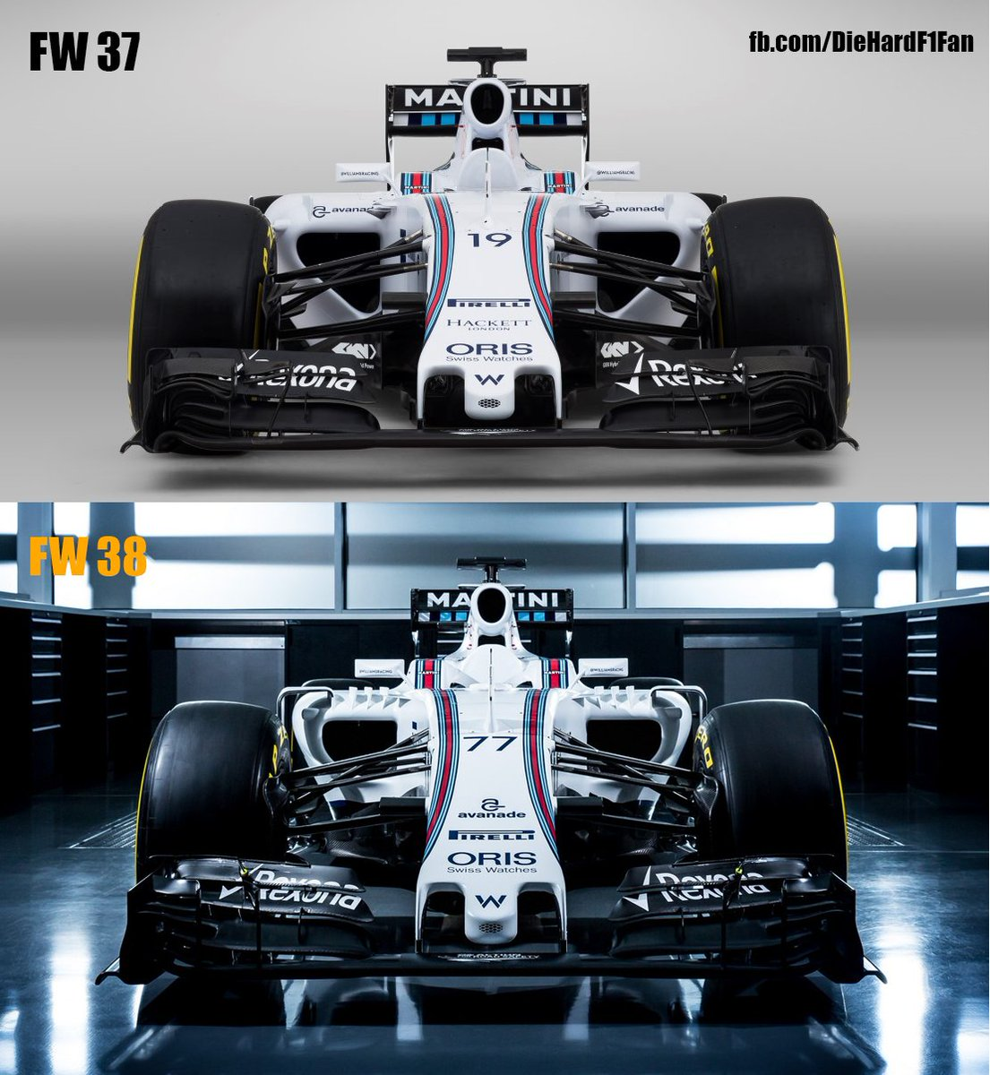 #F1 Compared : @WilliamsRacing FW37 v/s FW 38 https://t.co/DYXCBPqOCQ