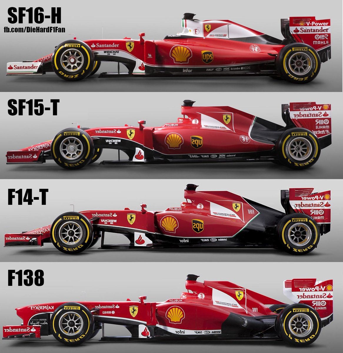#F1 Side, Front and Top View Comparison : @ScuderiaFerrari SF16-H v/s SF15-T v/s F14-T v/s F138 https://t.co/46BDc54QeH