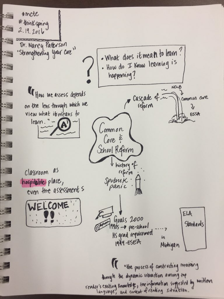Notes from Nancy Patterson's talk: #mcte #thinkspring https://t.co/euZCJvaWQU