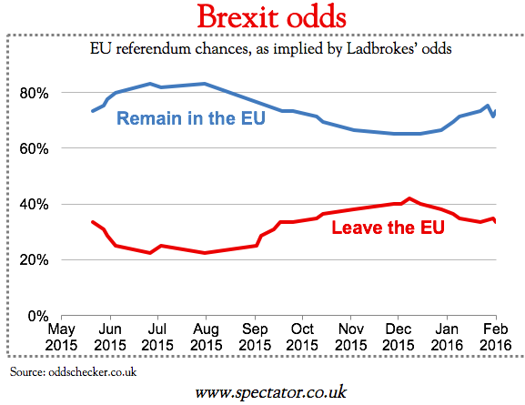 The EU referendum rolls on and on. - Page 6 CbmAtwyUUAAqWJO