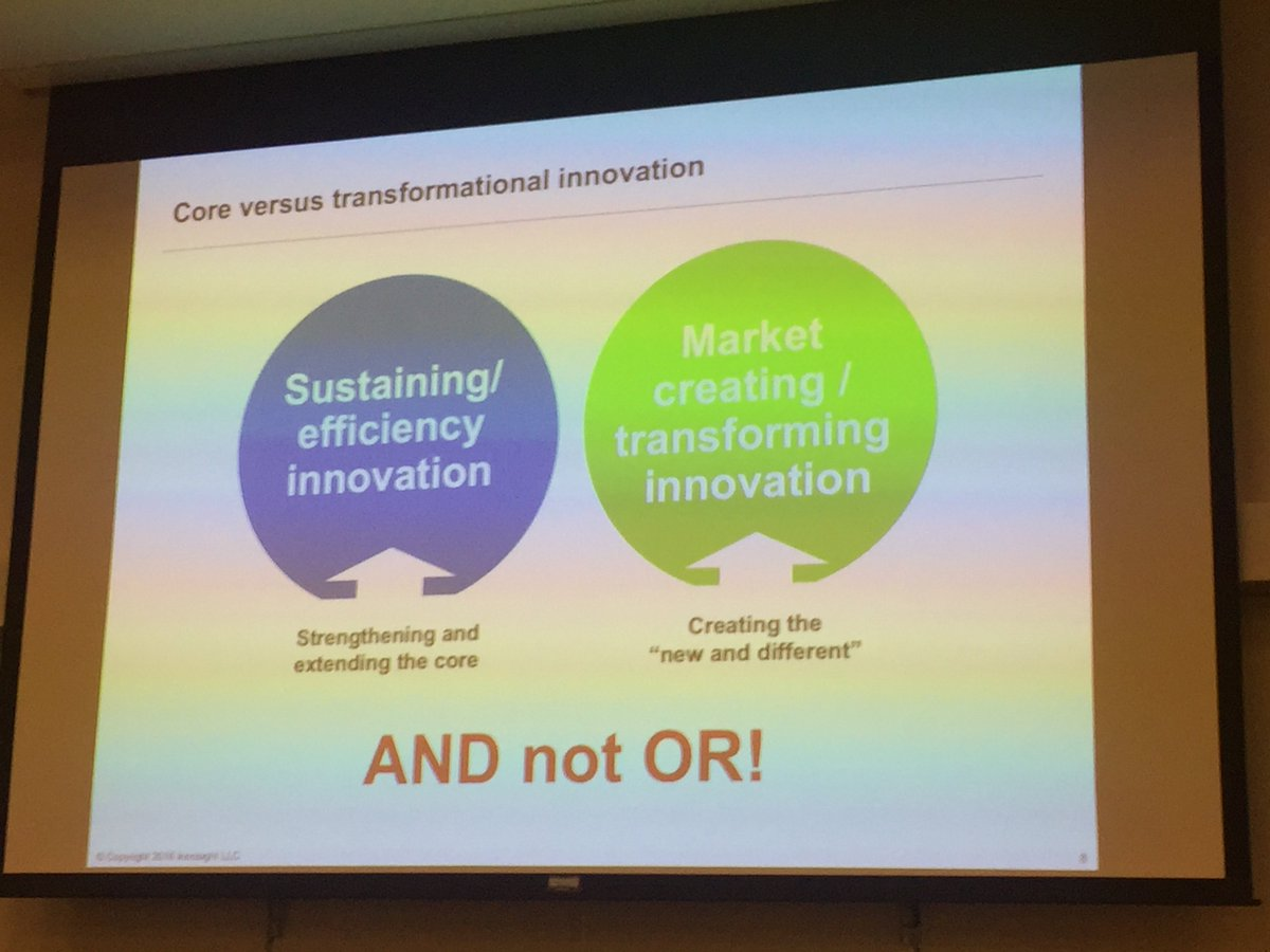 Businesses need to do core *AND* transformational innovation. Mark Johnson from @InnosightTeam #collabconfab https://t.co/UwfDYI23IK