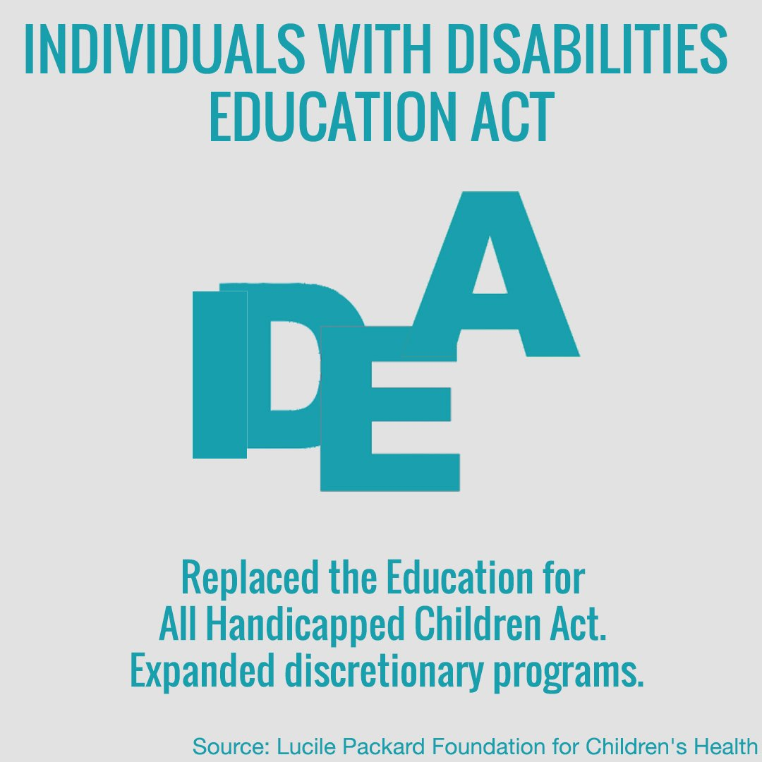 a research on individuals with disabilities act The individuals with disabilities education act (idea) is a federal law that ensures that all children ages birth through 21 receive a free and appropriate public school education regardless of the severity or type of their disability.
