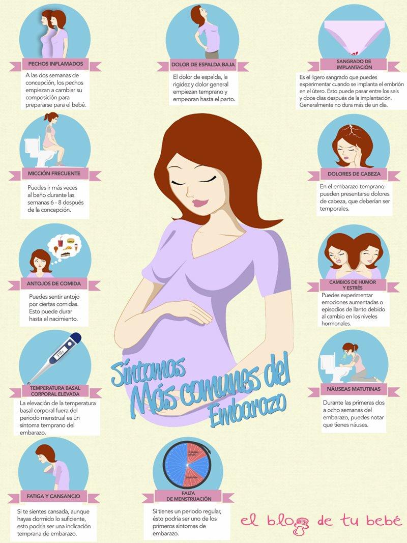 dolor lumbar dolor de cabeza micción frecuente