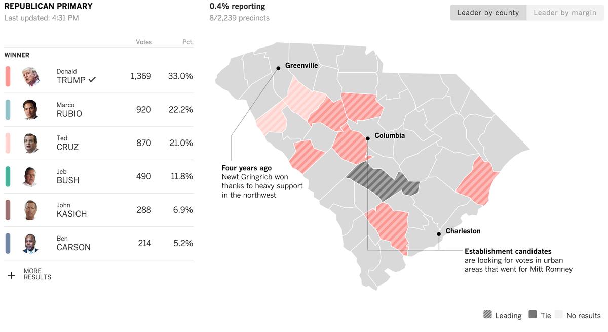 south carolinas republican primary - 1200×657
