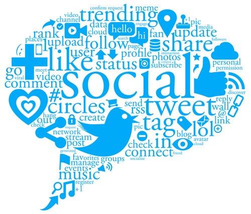 Image result for twitter + social media