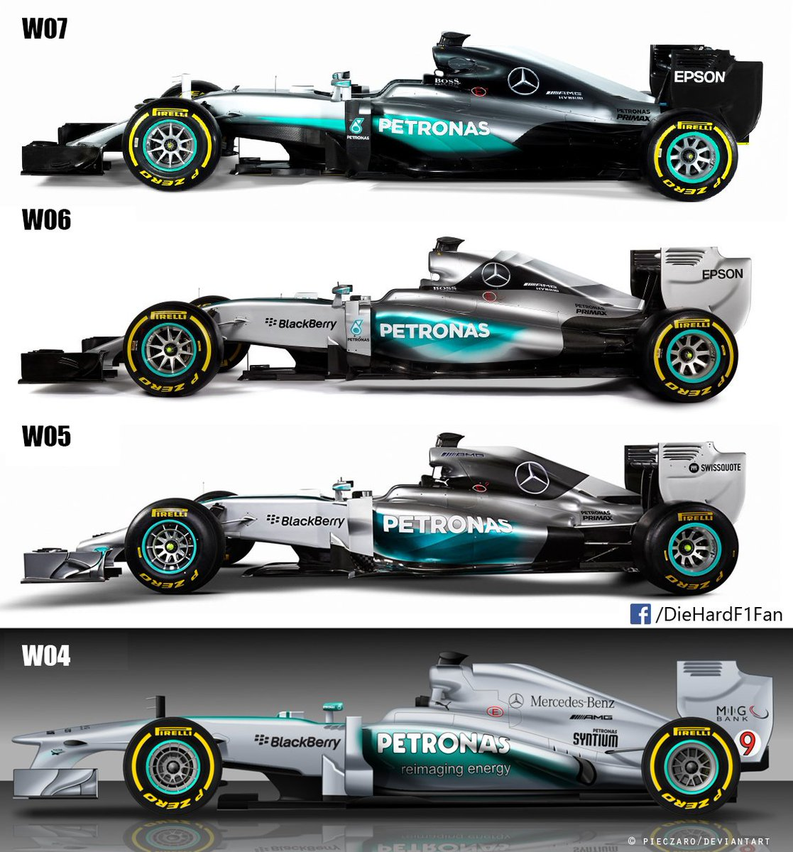 #F1 #F1 Side By Side Comparison : @MercedesAMGF1 W04 v/s W05 v/s W06 v/s W07 https://t.co/tRXQkacAvE