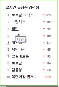 [INFO] Taemin (태민) trending #3 on Naver Real Time Search. #TaeminIsBack #DripDrop<br>http://pic.twitter.com/1ZdiJ12lxZ