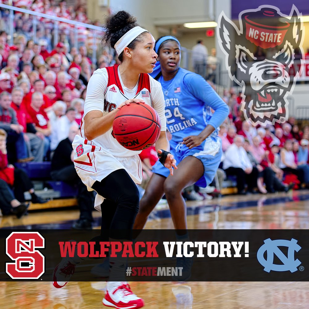 Regular-season sweep! NC State battles back from 17 down, wins 80-66 in Chapel Hill. #GoPack #STATEment https://t.co/2cOmZLwQl9