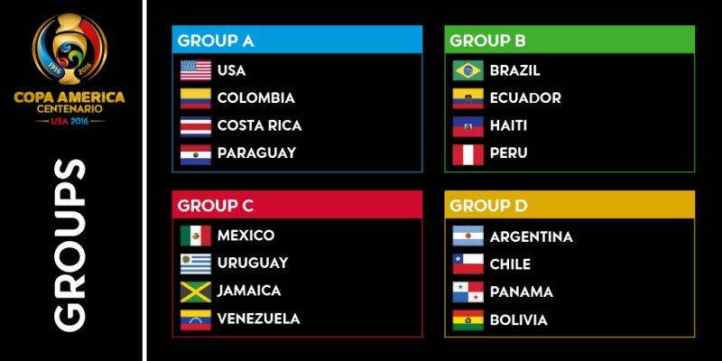 CONCACAF & CONMEBOL announce long-rumored Copa America Centenario in 2016 CbyqeVyW8AIh93P