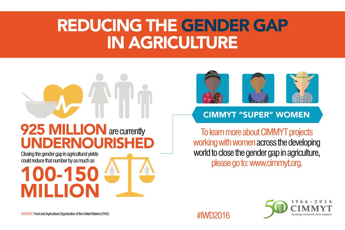The #pledgeforparity in agriculture is key to #foodsecurity, check out our infographic here: https://t.co/3mSt1bPrHL https://t.co/H9BW7tkTsB