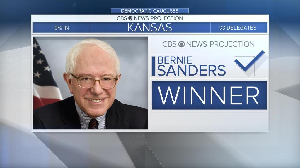 BREAKING: Kansas Democratic party announces @BernieSanders wins Dem #KScaucus: https://t.co/msu1pSSDmO https://t.co/9raCrBnUZN