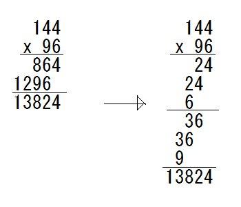 試験で電卓が使えないから最近紙で計算よくするんだけど、掛け算の筆算なら3行で掛算することを小学校で習ったが、面倒なので全部書き出してからたし算するほうが楽というか間違えにくいと気づいた… pic.twitter.com/pTd5BYrsLW