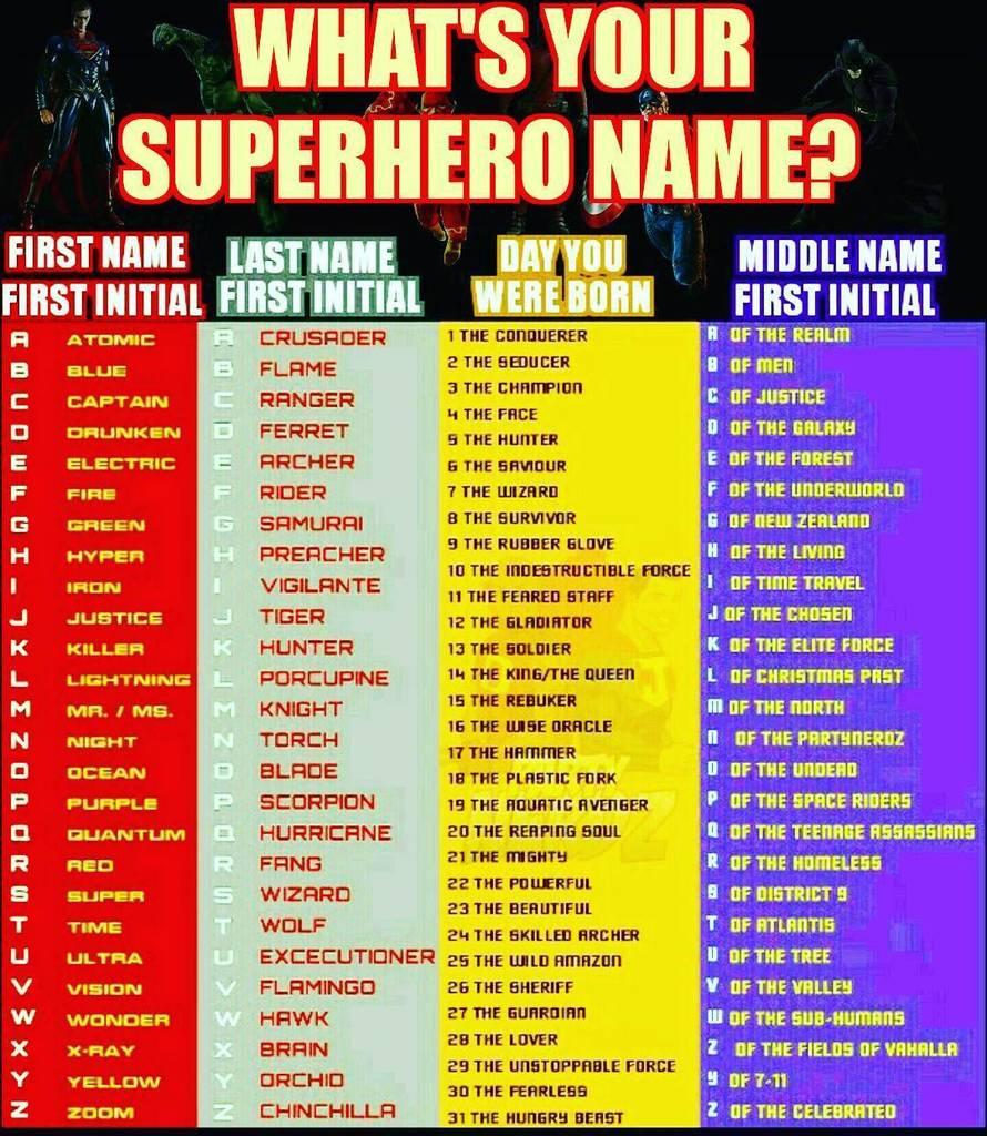 Female Superhero Dog Names