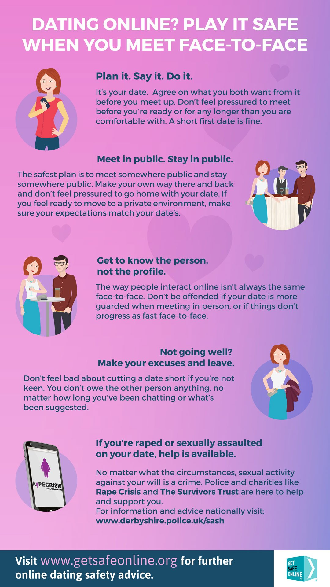 Online dating before you meet