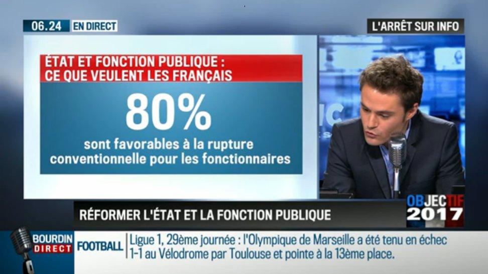 Rmc On Twitter 80 Des Fr Favorables A La Rupture