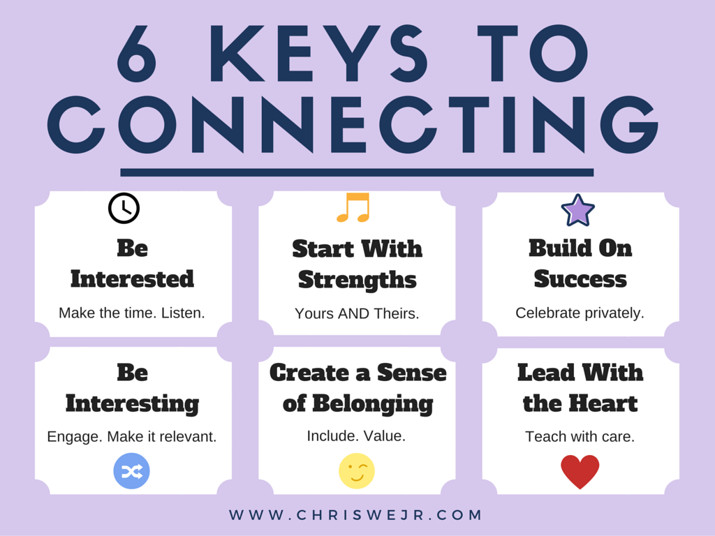 6 Keys to Connecting with students. #think35 https://t.co/HtfQfnEkrR