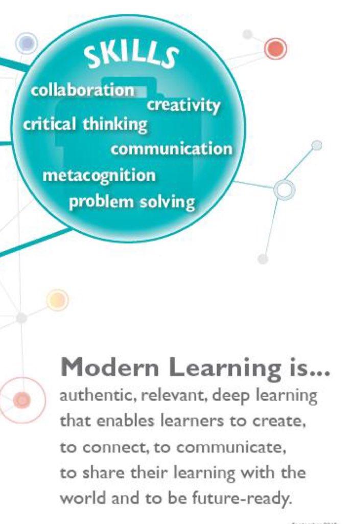 critical thinking yrdsb